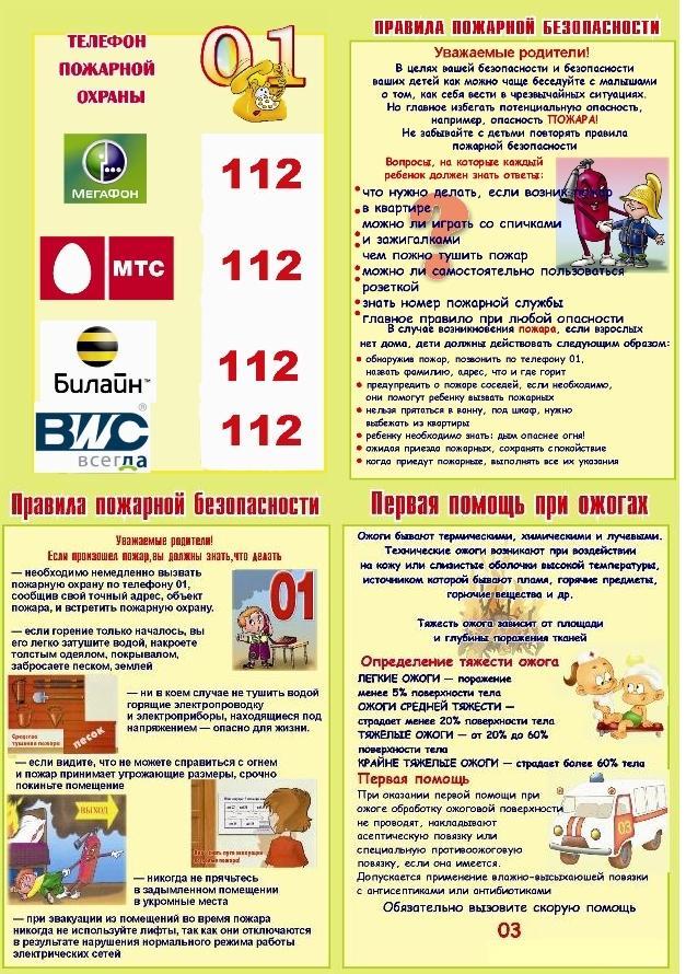 ФХД составляется меры пожарной безопасности в библиотеки Орловская область